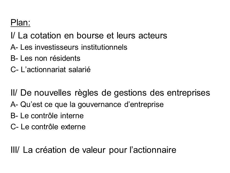 I/ La cotation en bourse et leurs acteurs