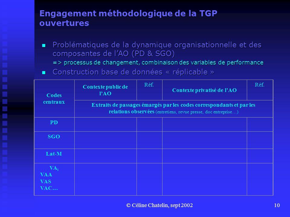Engagement méthodologique de la TGP ouvertures