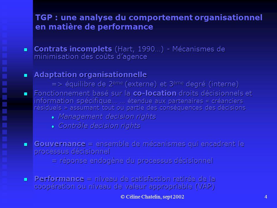 TGP : une analyse du comportement organisationnel en matière de performance