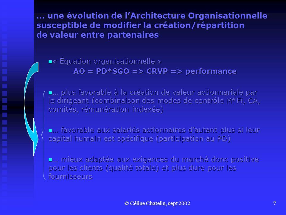 AO = PD*SGO => CRVP => performance