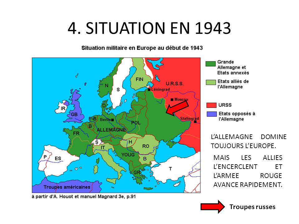 4. SITUATION EN 1943 L'ALLEMAGNE DOMINE TOUJOURS L'EUROPE.