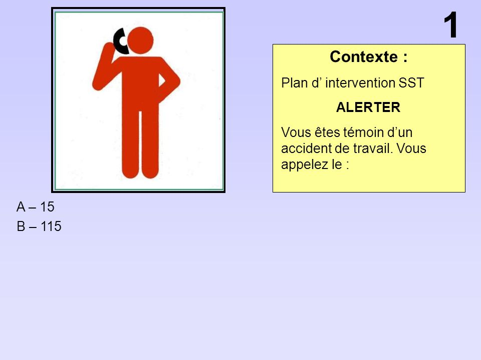 1 Contexte : Plan d' intervention SST ALERTER