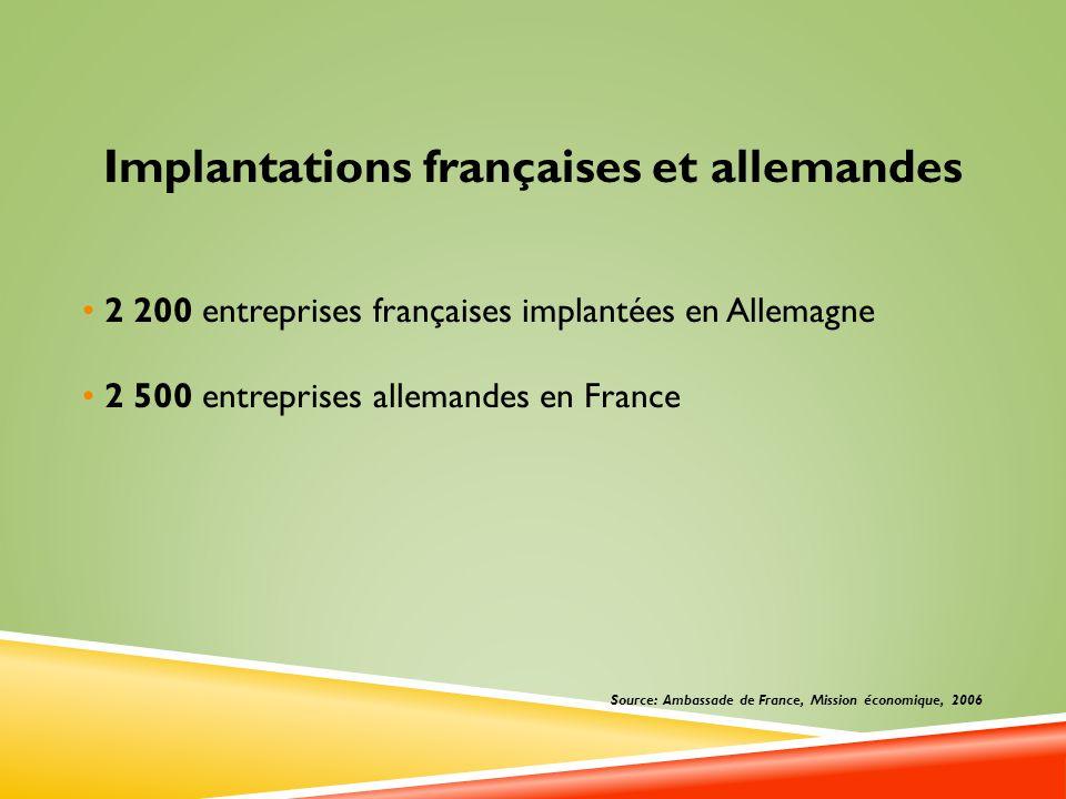 Implantations françaises et allemandes