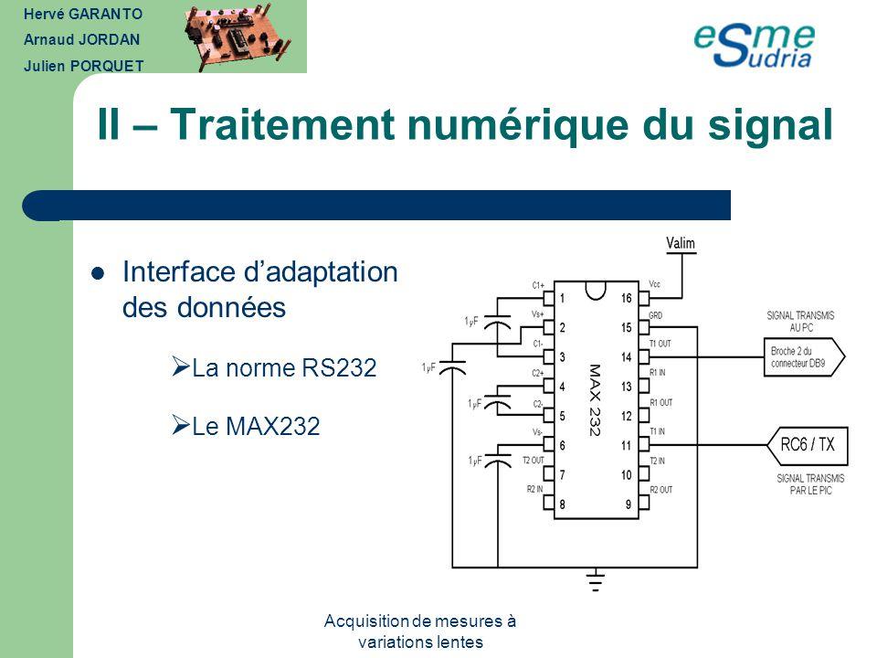 II – Traitement numérique du signal