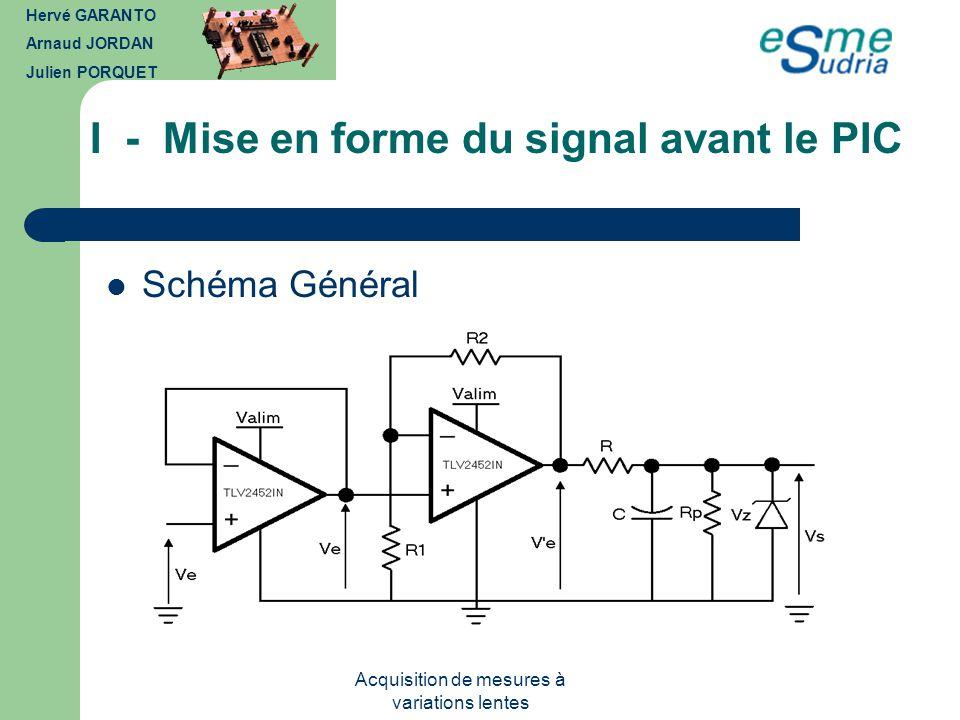 I - Mise en forme du signal avant le PIC