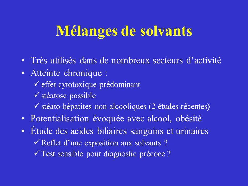 Mélanges de solvants Très utilisés dans de nombreux secteurs d'activité. Atteinte chronique : effet cytotoxique prédominant.