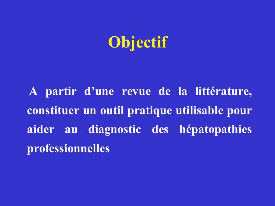 Objectif A partir d'une revue de la littérature, constituer un outil pratique utilisable pour aider au diagnostic des hépatopathies professionnelles.