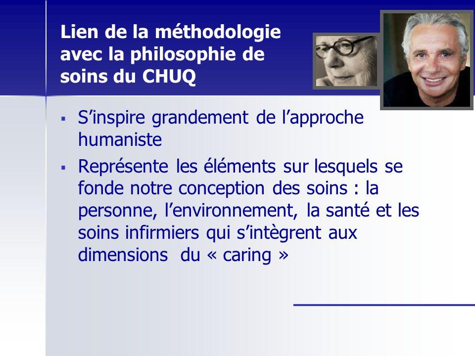Lien de la méthodologie avec la philosophie de soins du CHUQ
