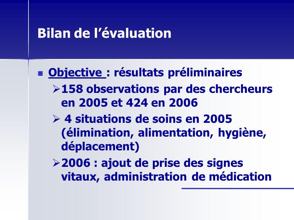 Bilan de l'évaluation Objective : résultats préliminaires