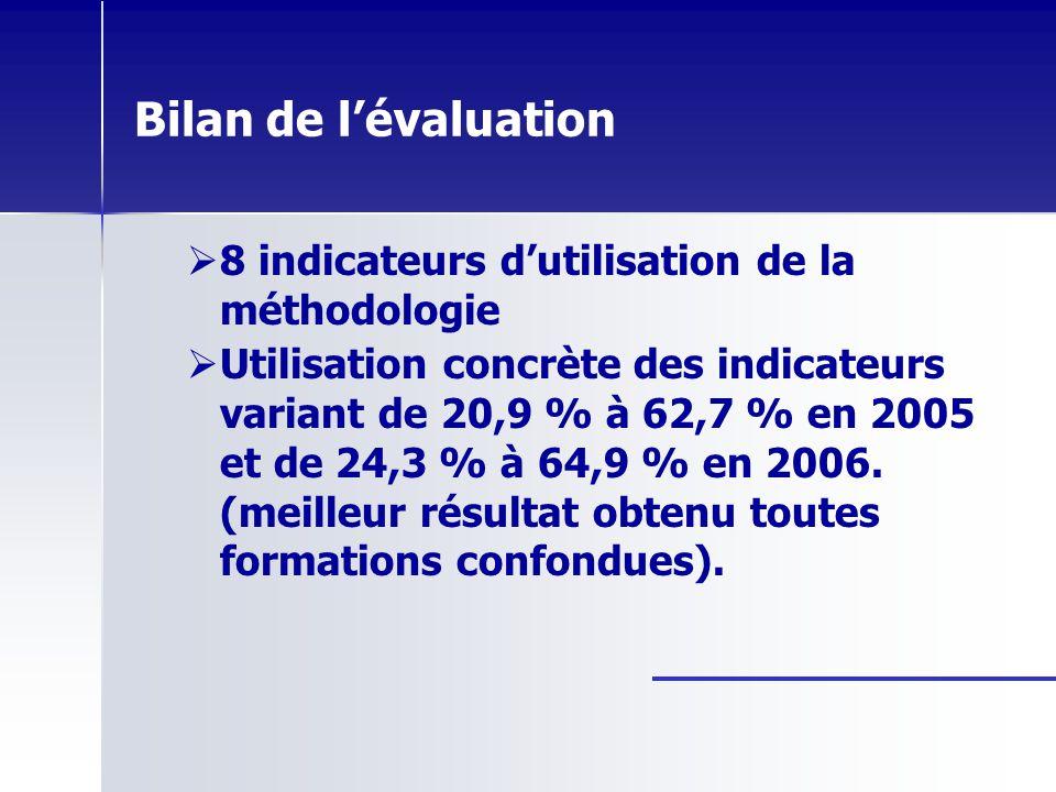 Bilan de l'évaluation 8 indicateurs d'utilisation de la méthodologie