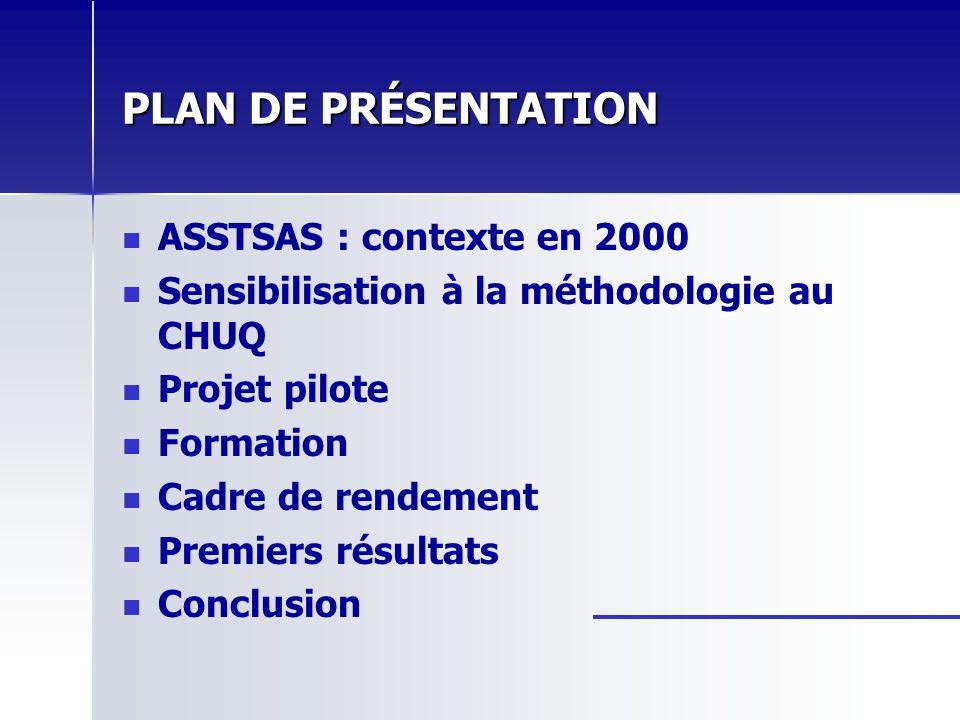 PLAN DE PRÉSENTATION ASSTSAS : contexte en 2000