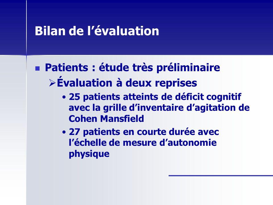 Bilan de l'évaluation Patients : étude très préliminaire