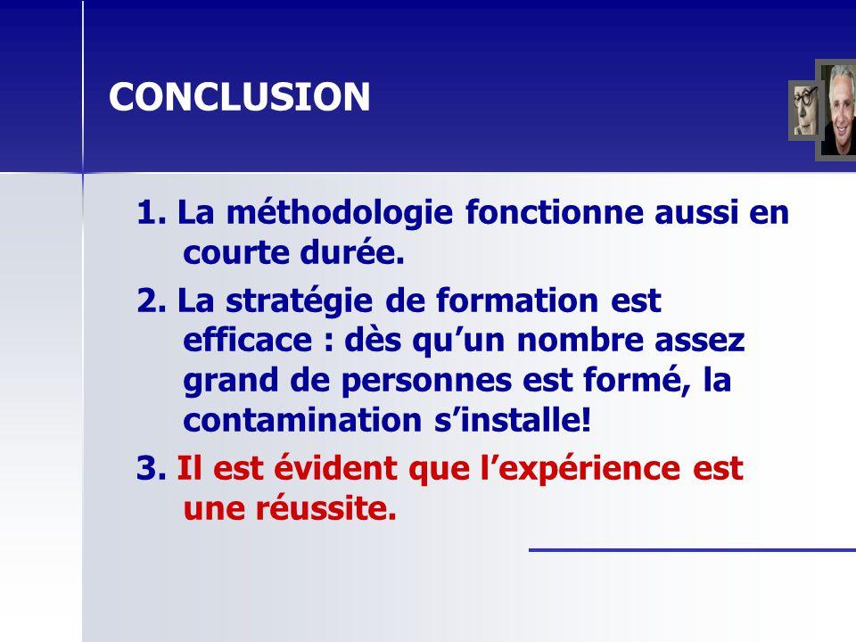CONCLUSION 1. La méthodologie fonctionne aussi en courte durée.