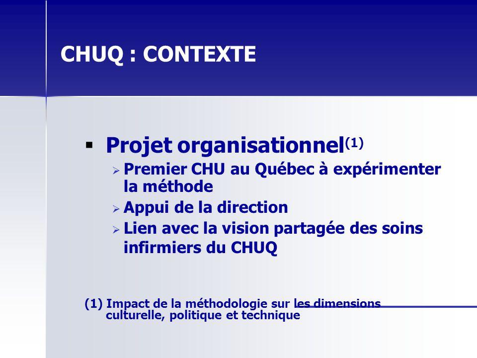 Projet organisationnel(1)