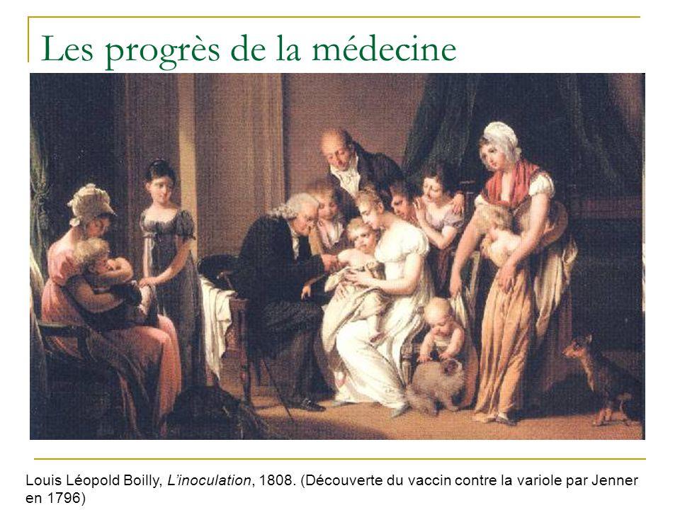 Les progrès de la médecine