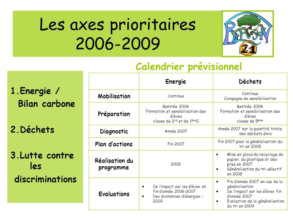 Les axes prioritaires 2006-2009