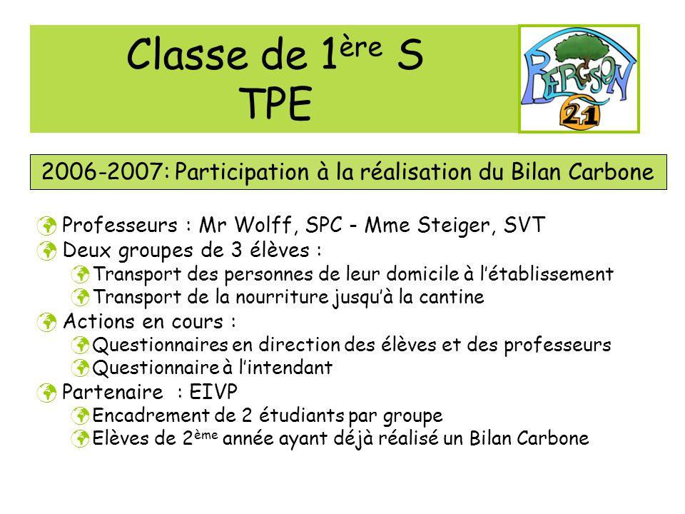 2006-2007: Participation à la réalisation du Bilan Carbone