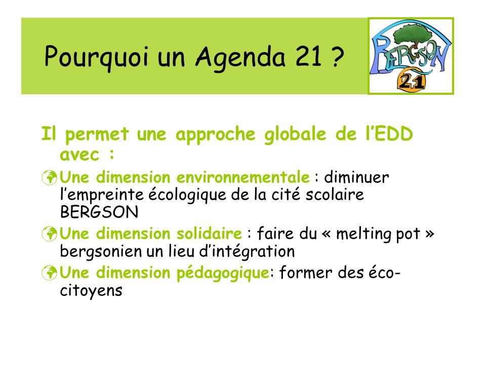 Pourquoi un Agenda 21 Il permet une approche globale de l'EDD avec :
