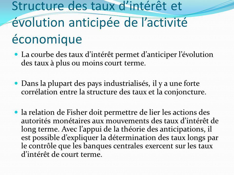 Structure des taux d'intérêt et évolution anticipée de l'activité économique