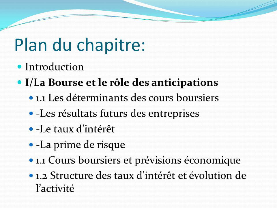 Plan du chapitre: Introduction