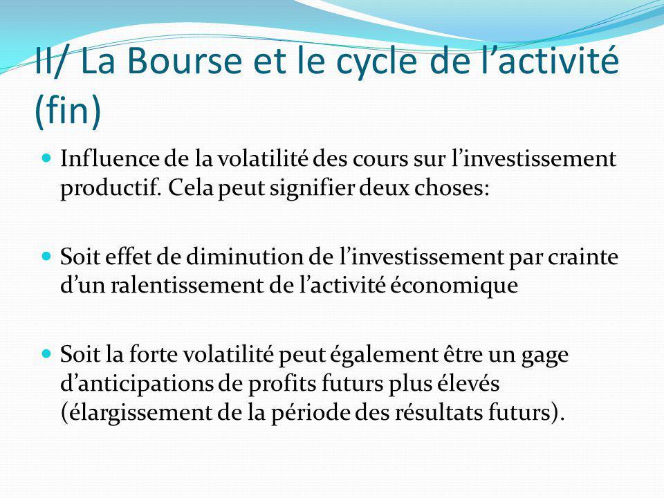 II/ La Bourse et le cycle de l'activité (fin)