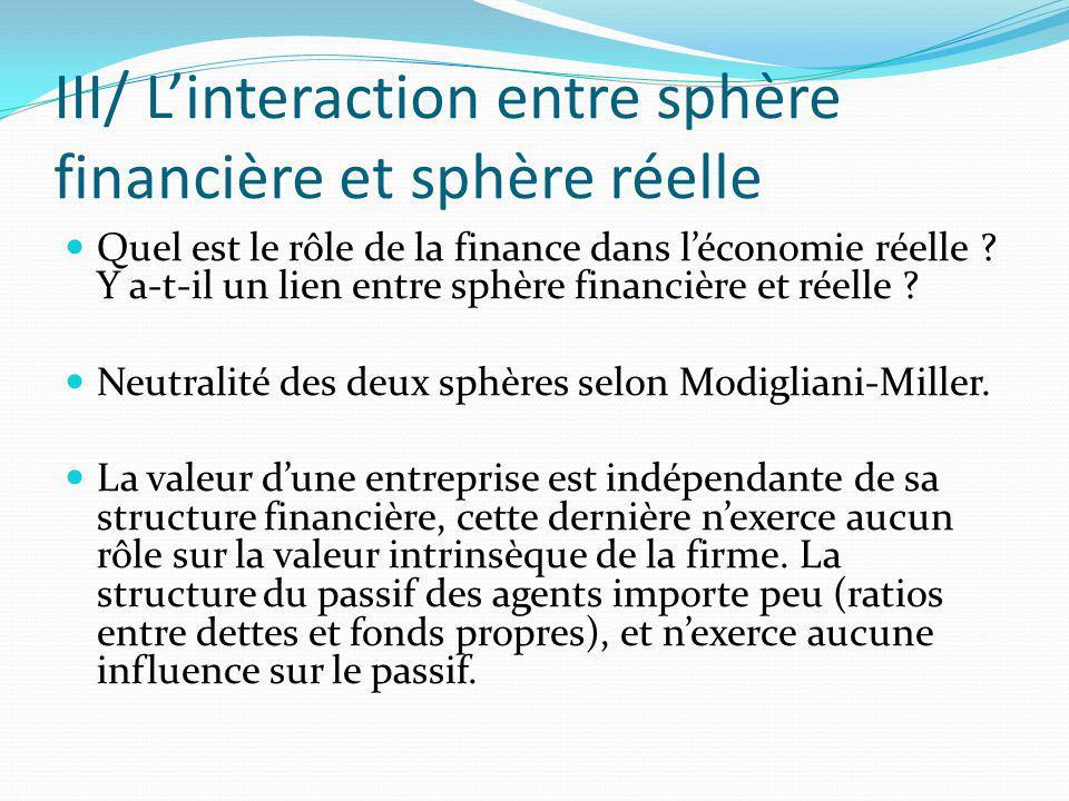 III/ L'interaction entre sphère financière et sphère réelle