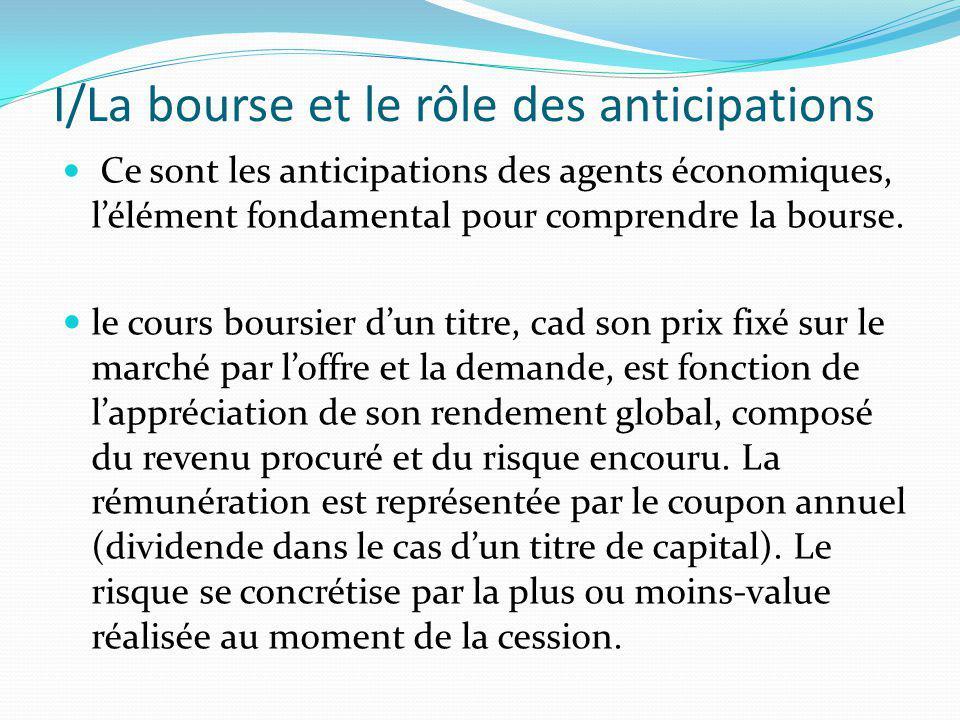 I/La bourse et le rôle des anticipations