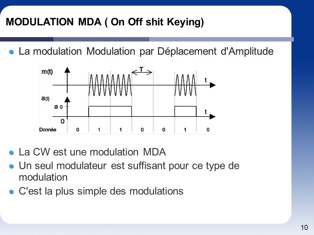 MODULATION MDA ( On Off shit Keying)