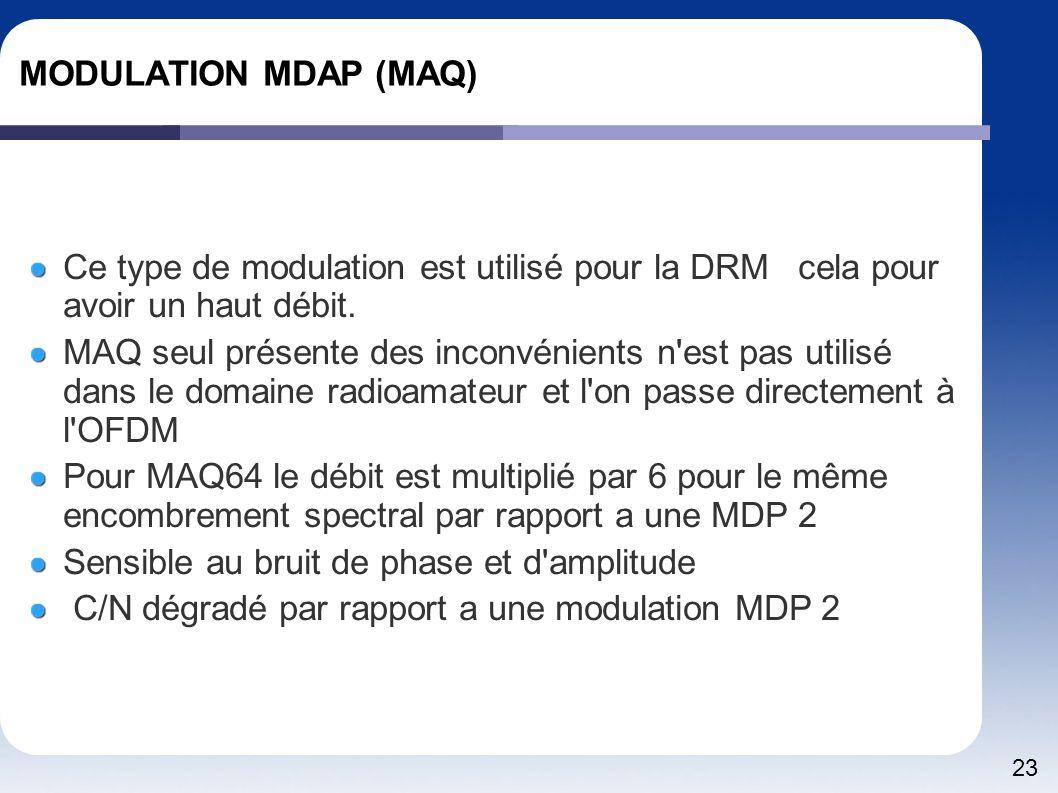 MODULATION MDAP (MAQ) Ce type de modulation est utilisé pour la DRM cela pour avoir un haut débit.