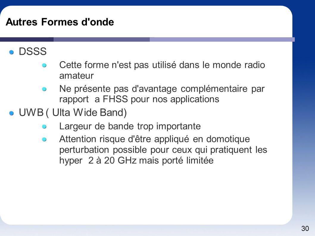 Autres Formes d onde DSSS UWB ( Ulta Wide Band)
