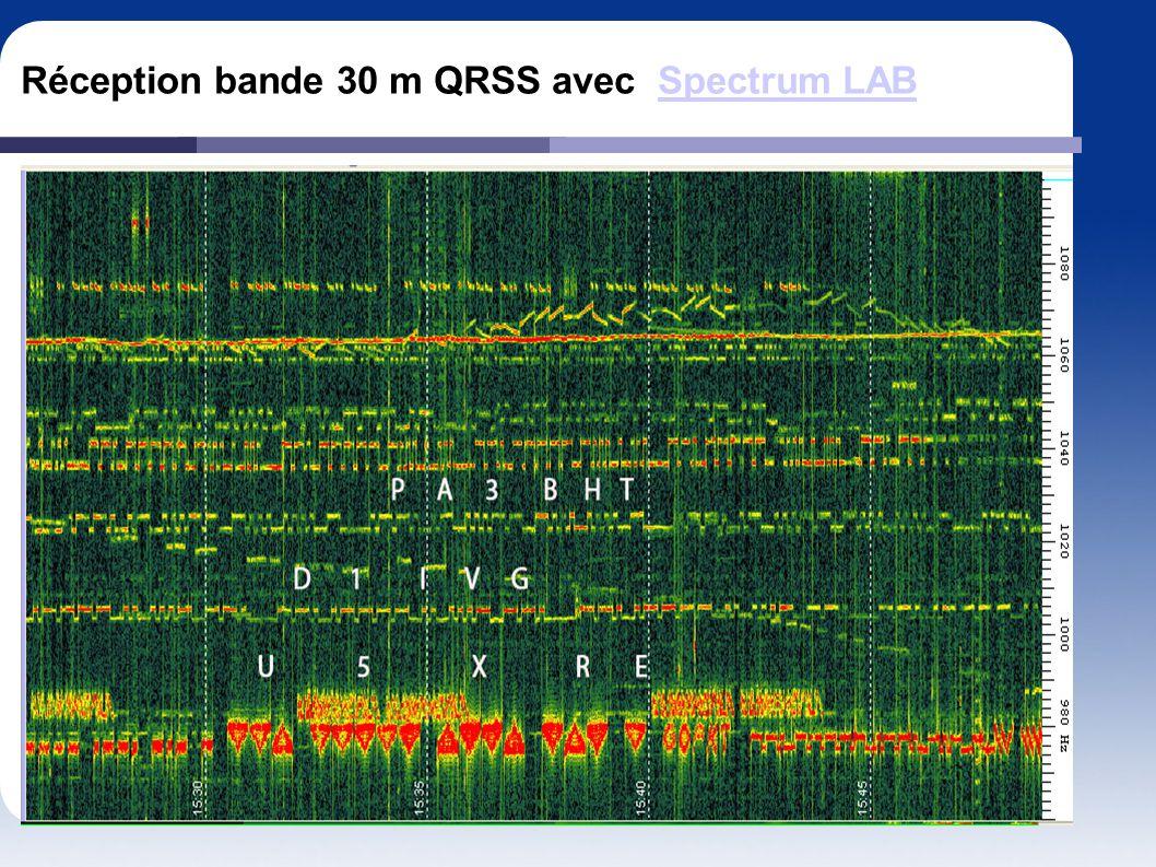 Réception bande 30 m QRSS avec Spectrum LAB