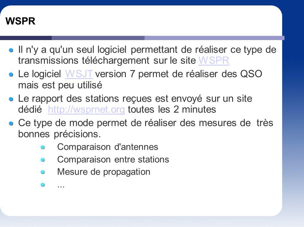 WSPR Il n y a qu un seul logiciel permettant de réaliser ce type de transmissions téléchargement sur le site WSPR.