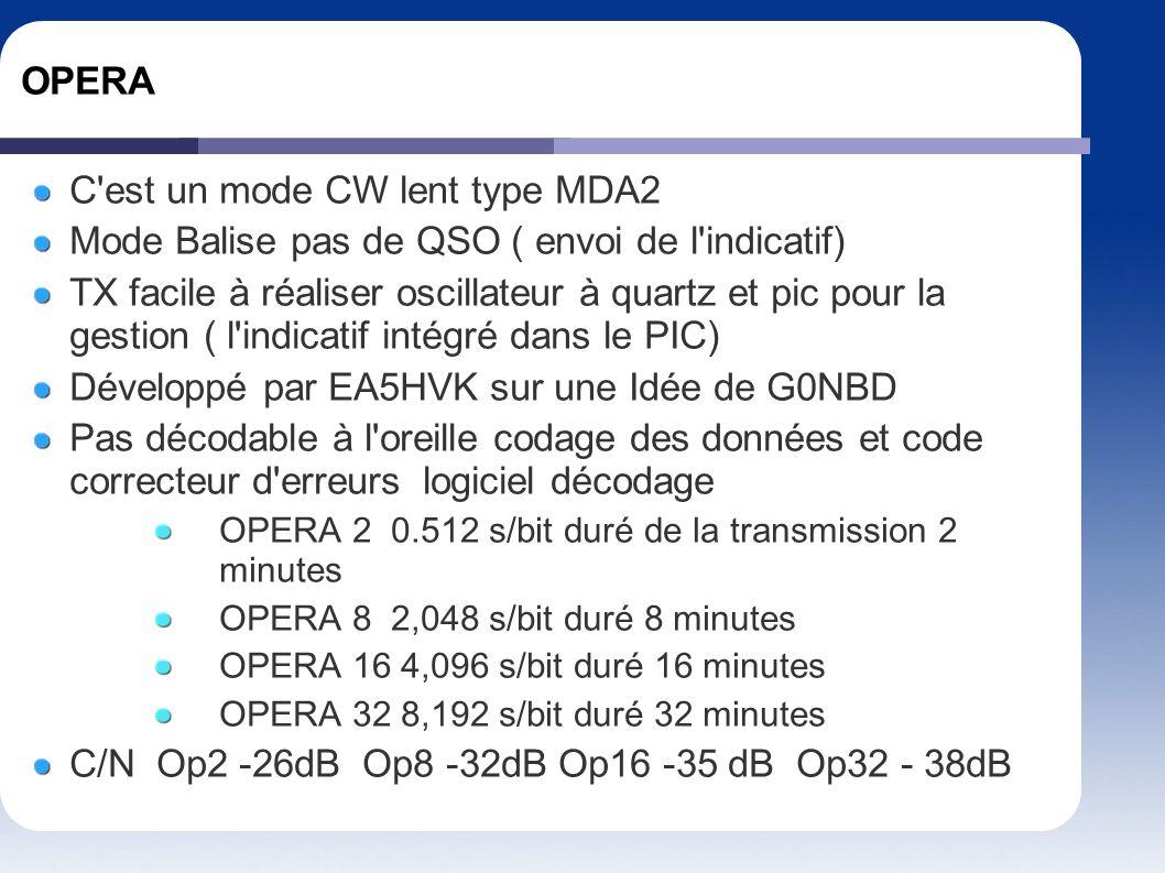 C est un mode CW lent type MDA2