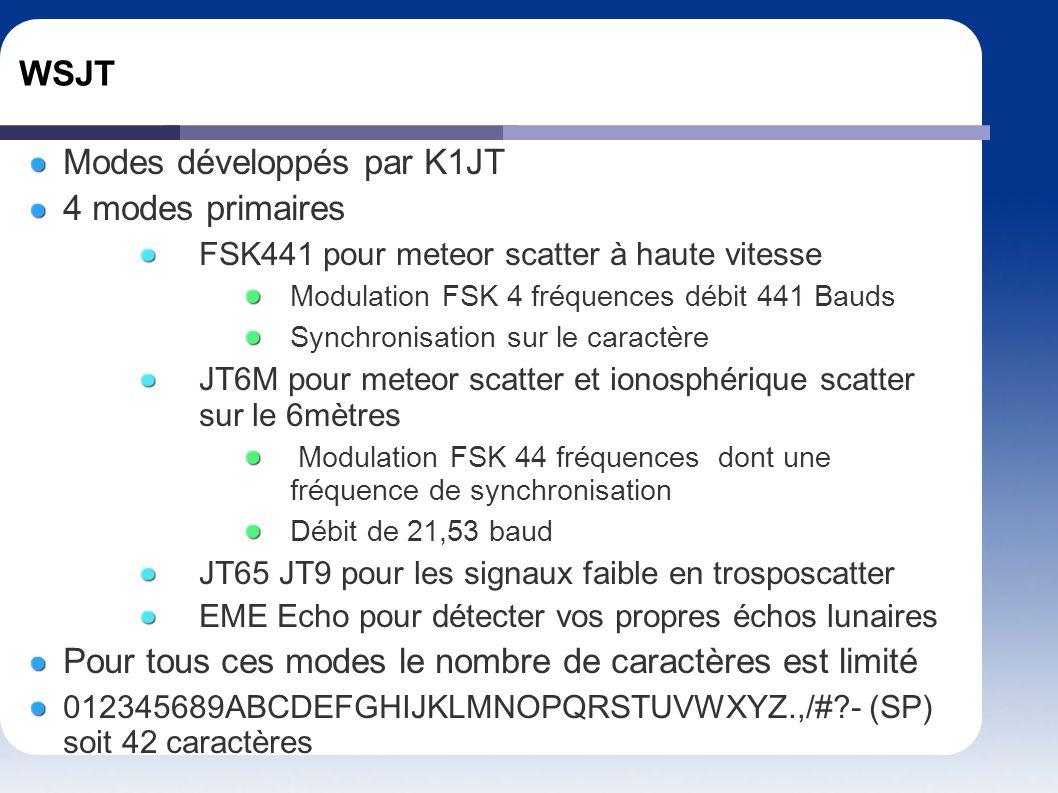 Modes développés par K1JT 4 modes primaires