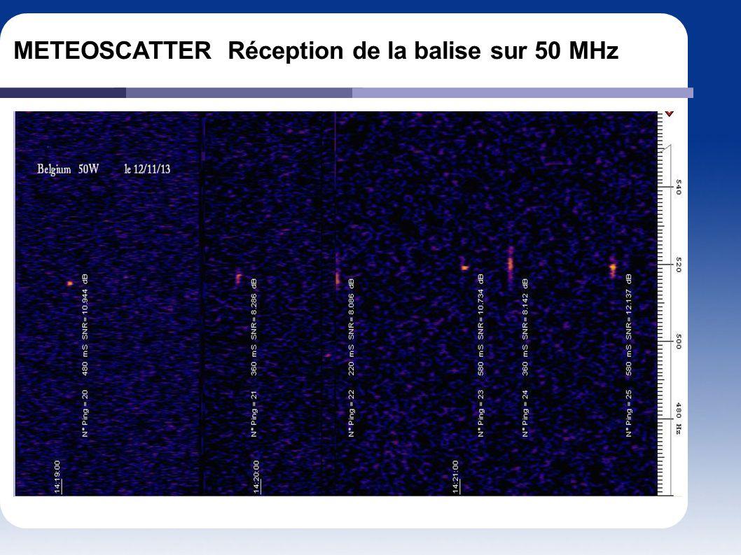 METEOSCATTER Réception de la balise sur 50 MHz