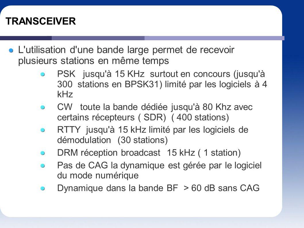 TRANSCEIVER L utilisation d une bande large permet de recevoir plusieurs stations en même temps.