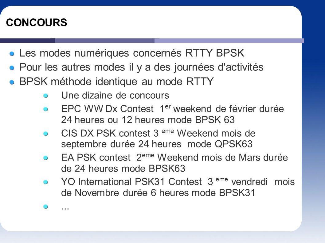 Les modes numériques concernés RTTY BPSK