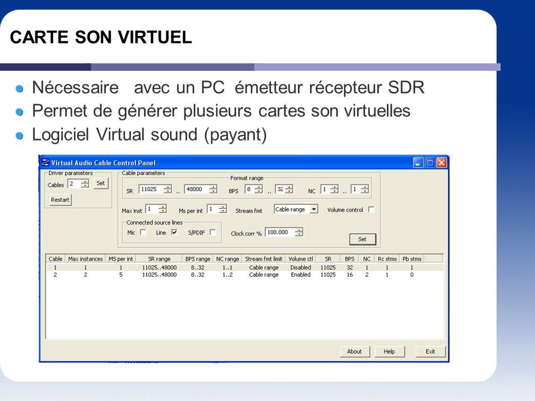 CARTE SON VIRTUEL Nécessaire avec un PC émetteur récepteur SDR. Permet de générer plusieurs cartes son virtuelles.