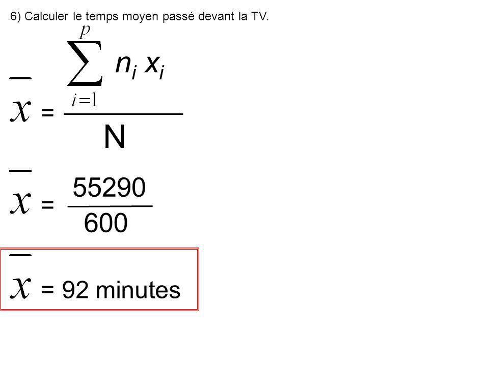 6) Calculer le temps moyen passé devant la TV.