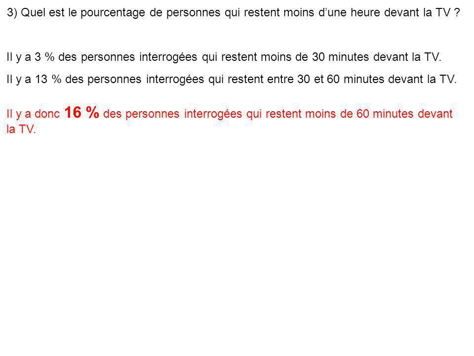 3) Quel est le pourcentage de personnes qui restent moins d'une heure devant la TV