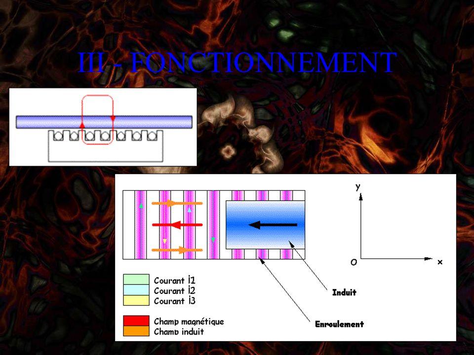 III - FONCTIONNEMENT