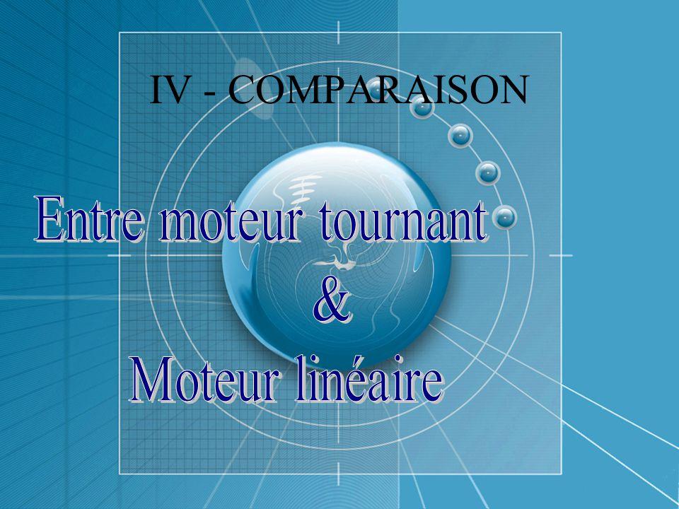 IV - COMPARAISON Entre moteur tournant & Moteur linéaire