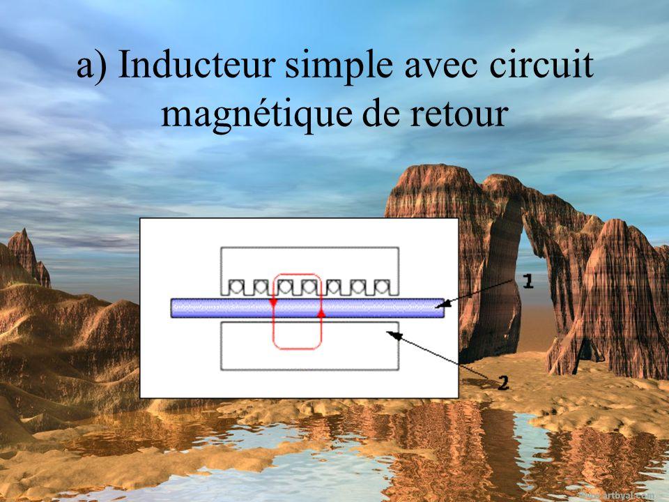 a) Inducteur simple avec circuit magnétique de retour