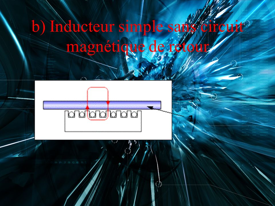 b) Inducteur simple sans circuit magnétique de retour