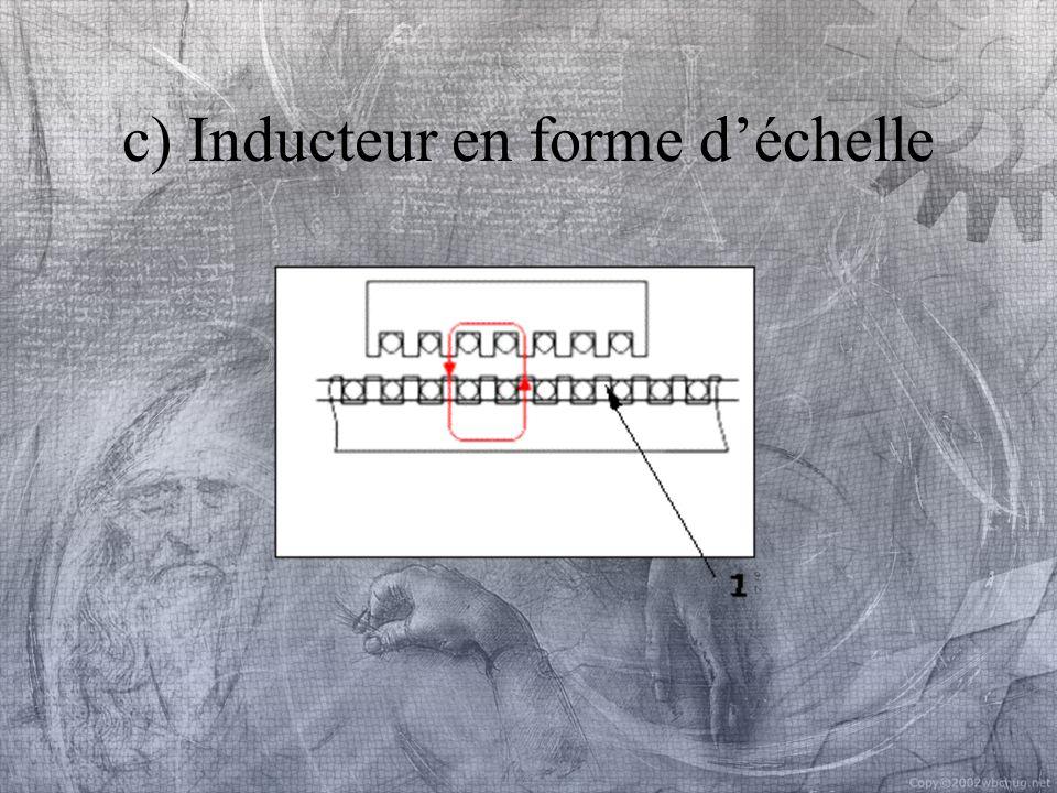 c) Inducteur en forme d'échelle