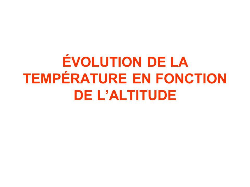 ÉVOLUTION DE LA TEMPÉRATURE EN FONCTION DE L'ALTITUDE