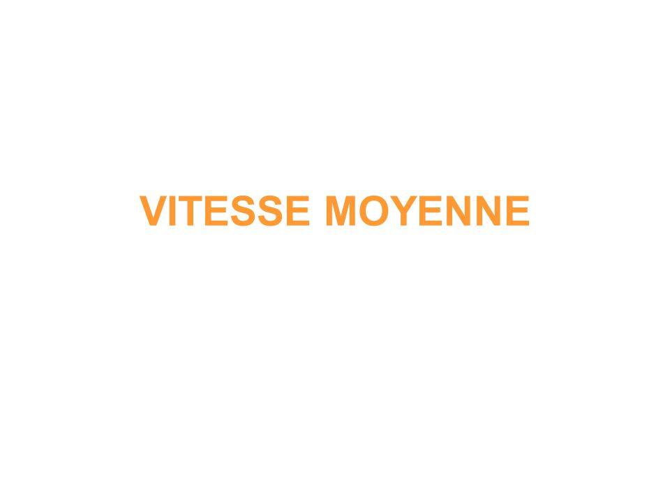 VITESSE MOYENNE