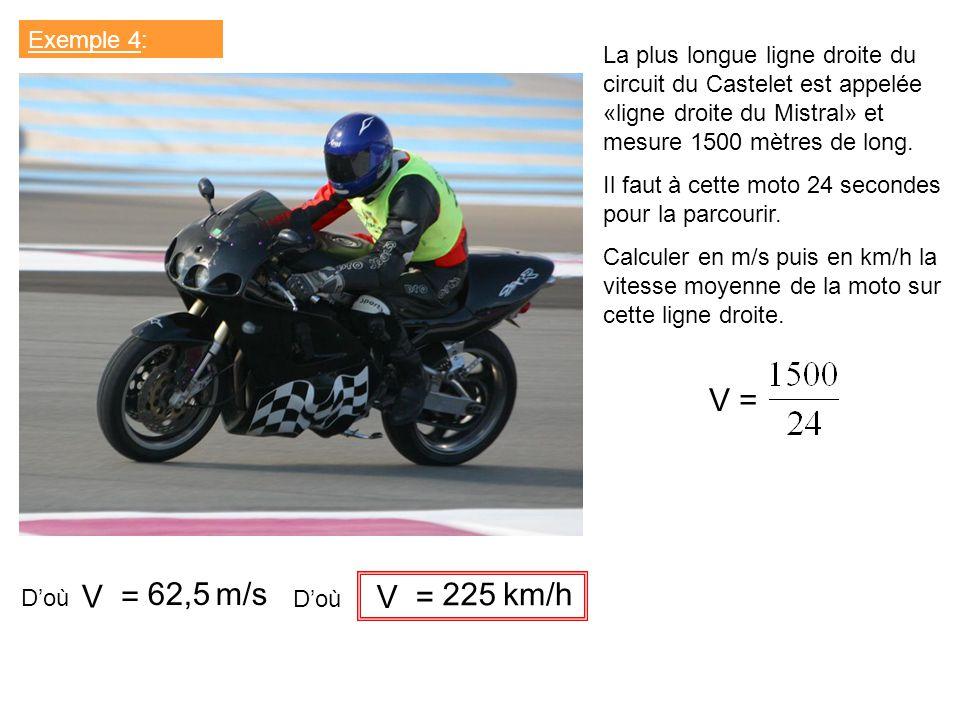 V = V = 62,5 m/s V = 225 km/h Exemple 4: