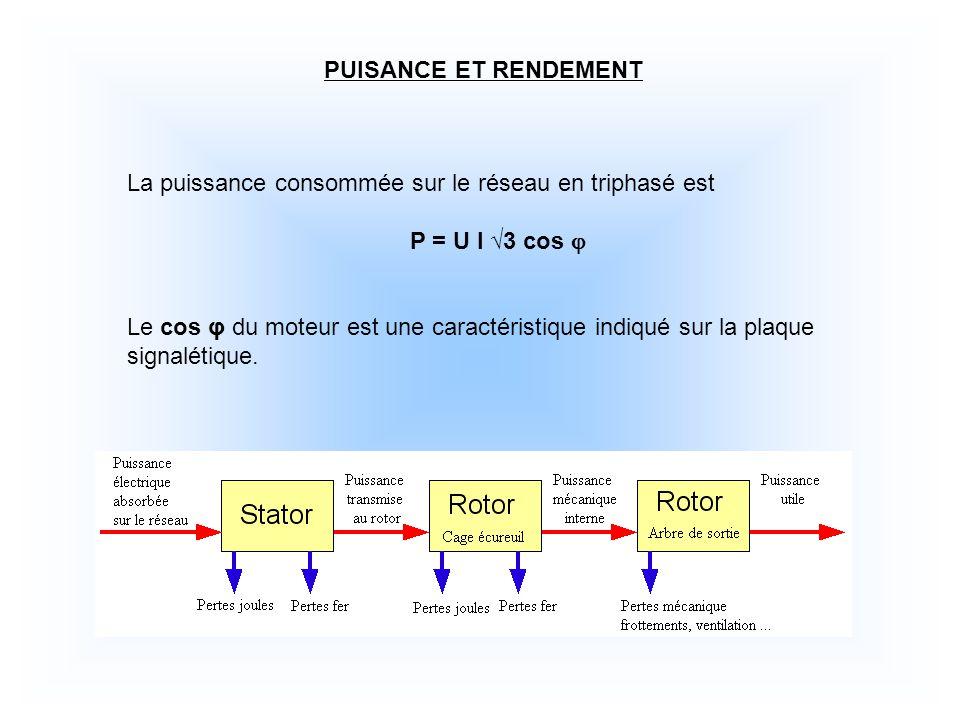 PUISANCE ET RENDEMENT La puissance consommée sur le réseau en triphasé est. P = U I √3 cos 