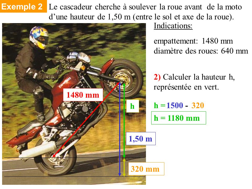 Exemple 2 Le cascadeur cherche à soulever la roue avant de la moto d'une hauteur de 1,50 m (entre le sol et axe de la roue).